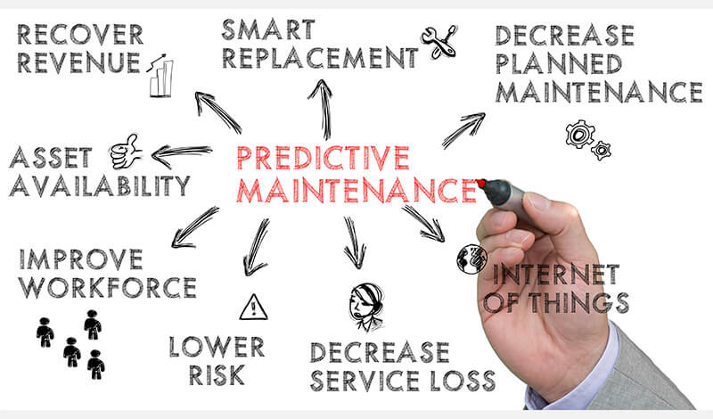 Predictive Maintenance Schedule for Spare Parts