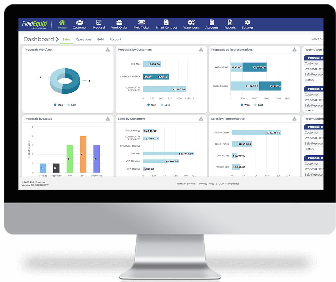 Field Service Reporting Software Dashboard
