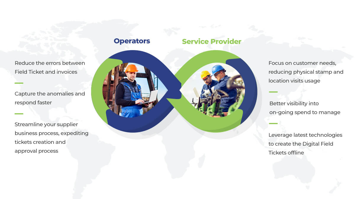 Oilfield Service Providers and Operators Connecting Through FieldEquip